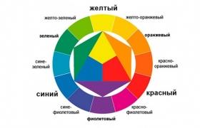 Цветовой круг и работа с ограниченной палитрой
